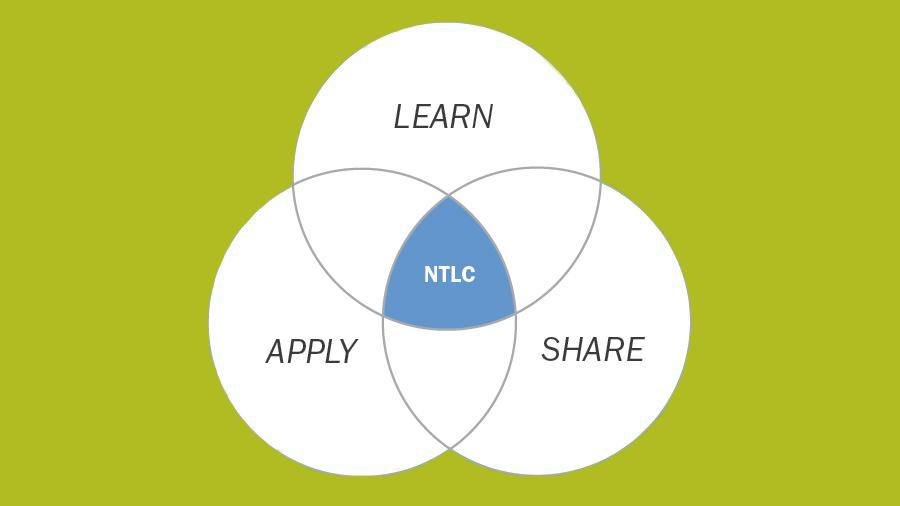 NTLC: Learn, Apply, Share